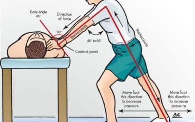 10 ергономічних порад масажисту