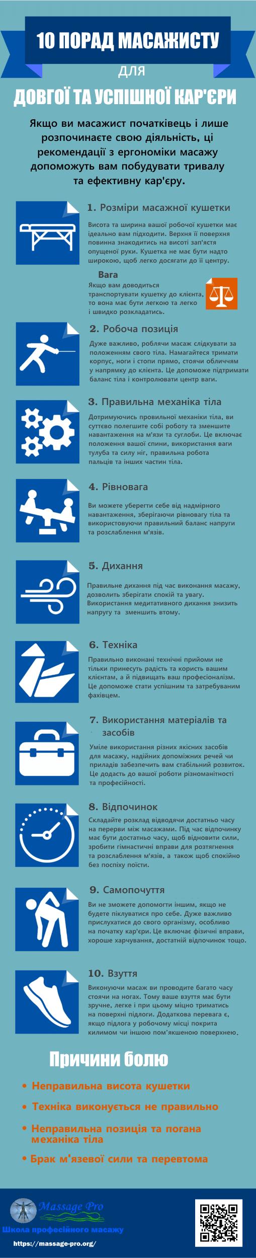 infografika erhonomika masazu